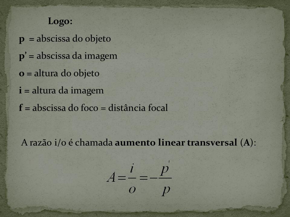 Logo: p = abscissa do objeto. p' = abscissa da imagem. o = altura do objeto. i = altura da imagem.