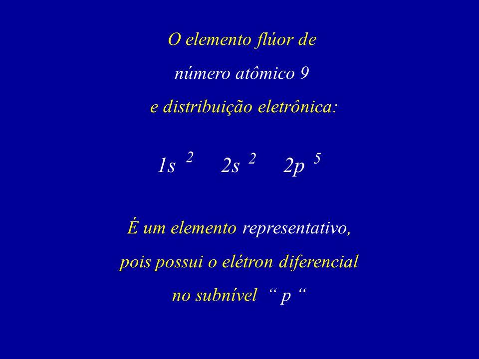 1s 2s 2p O elemento flúor de número atômico 9