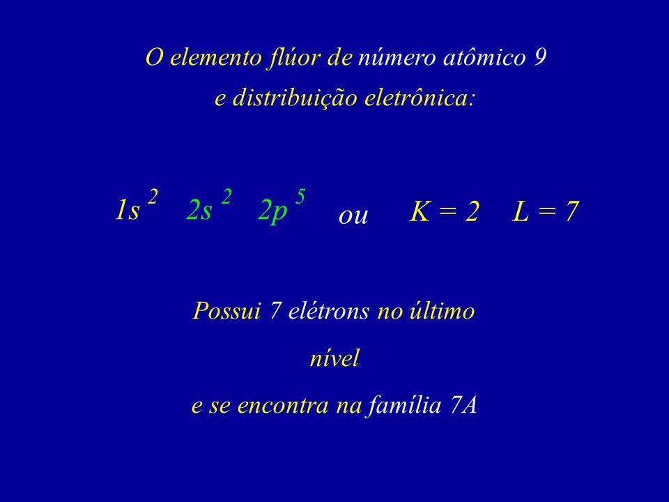 1s 2s 2p ou K = 2 L = 7 O elemento flúor de número atômico 9