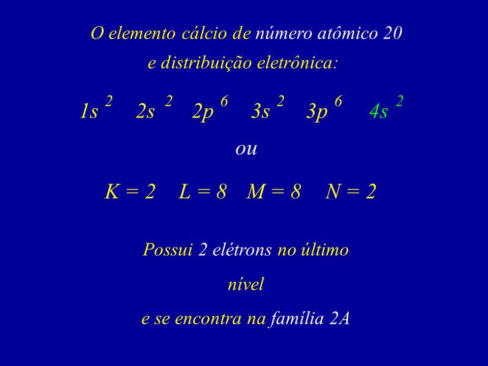 O elemento cálcio de número atômico 20