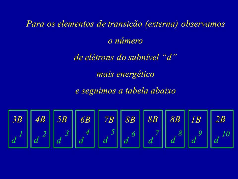 Para os elementos de transição (externa) observamos o número