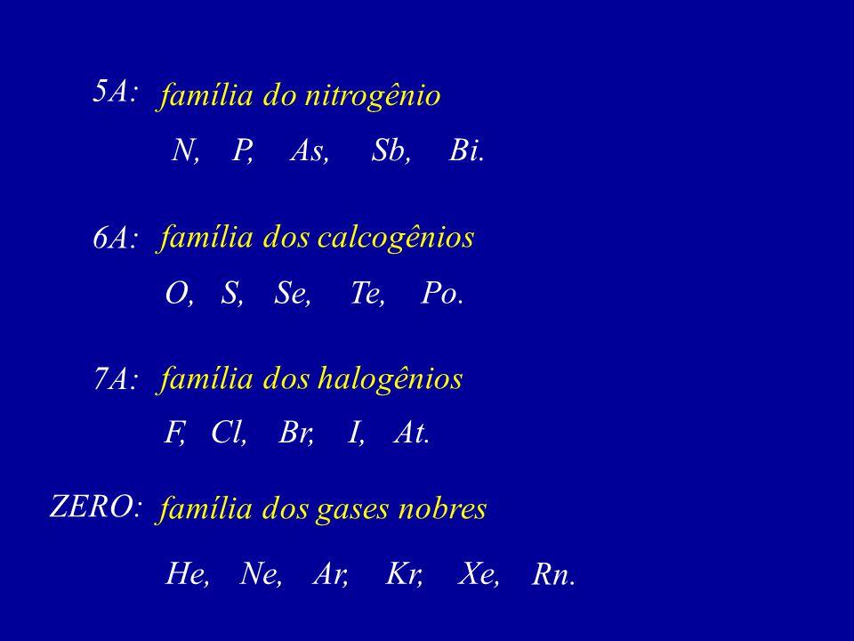 5A: família do nitrogênio. N, P, As, Sb, Bi. 6A: família dos calcogênios. O, S, Se, Te, Po.