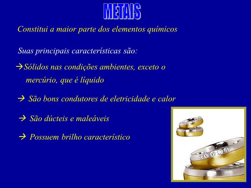 METAIS Constitui a maior parte dos elementos químicos