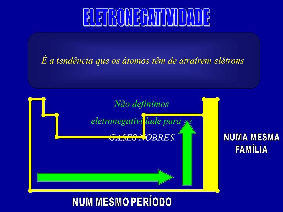 ELETRONEGATIVIDADE É a tendência que os átomos têm de atraírem elétrons. Não definimos. eletronegatividade para os.