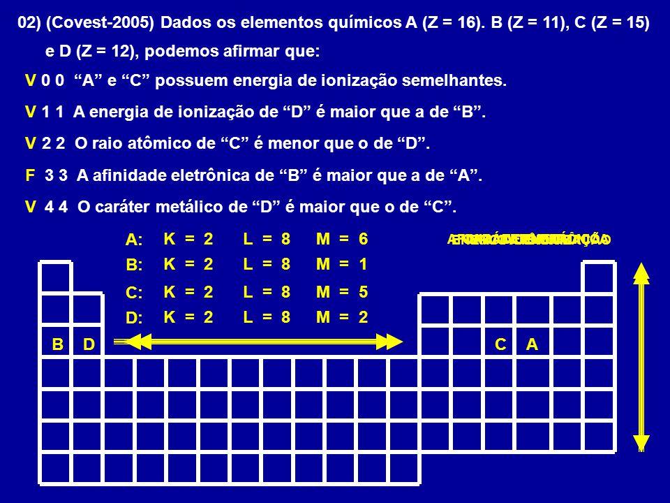 e D (Z = 12), podemos afirmar que: