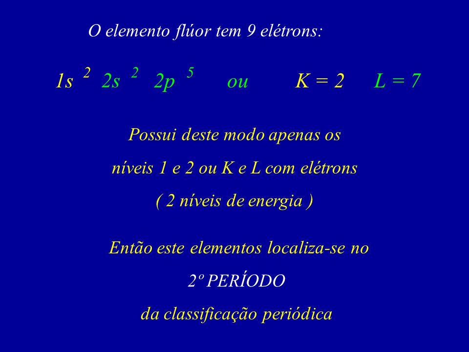 1s 2s 2p ou K = 2 L = 7 O elemento flúor tem 9 elétrons: