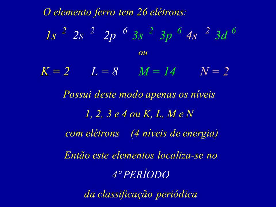 O elemento ferro tem 26 elétrons: