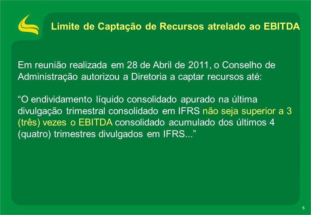 Limite de Captação de Recursos atrelado ao EBITDA