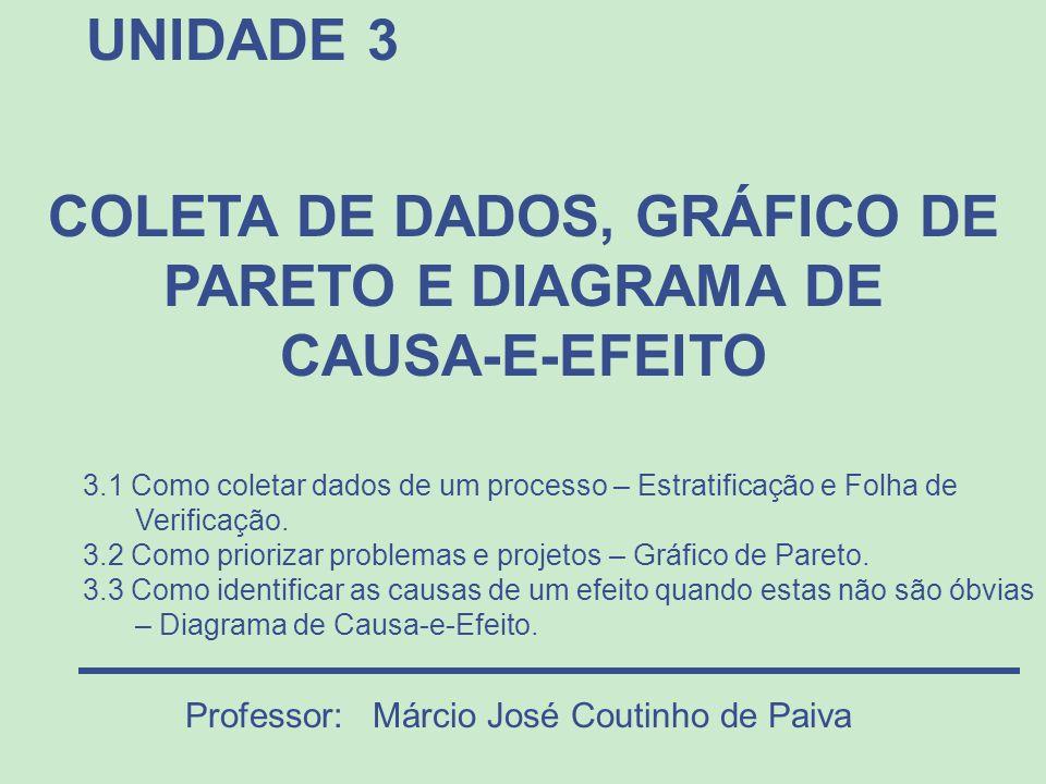 COLETA DE DADOS, GRÁFICO DE PARETO E DIAGRAMA DE CAUSA-E-EFEITO