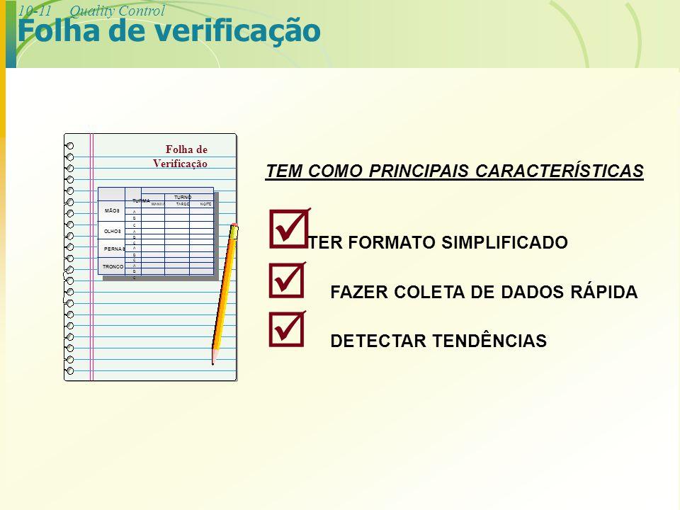 Folha de verificação TEM COMO PRINCIPAIS CARACTERÍSTICAS