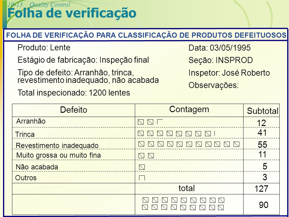 Folha de verificação Defeito Contagem Subtotal 12 41 55 11 5 3 total