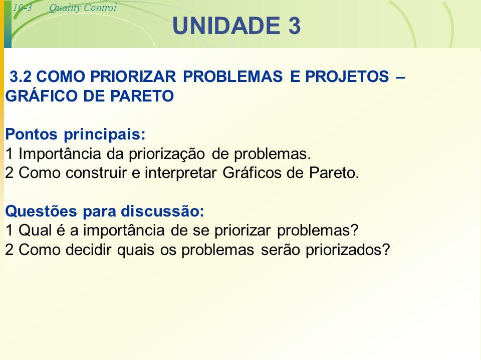 UNIDADE 3 3.2 COMO PRIORIZAR PROBLEMAS E PROJETOS – GRÁFICO DE PARETO