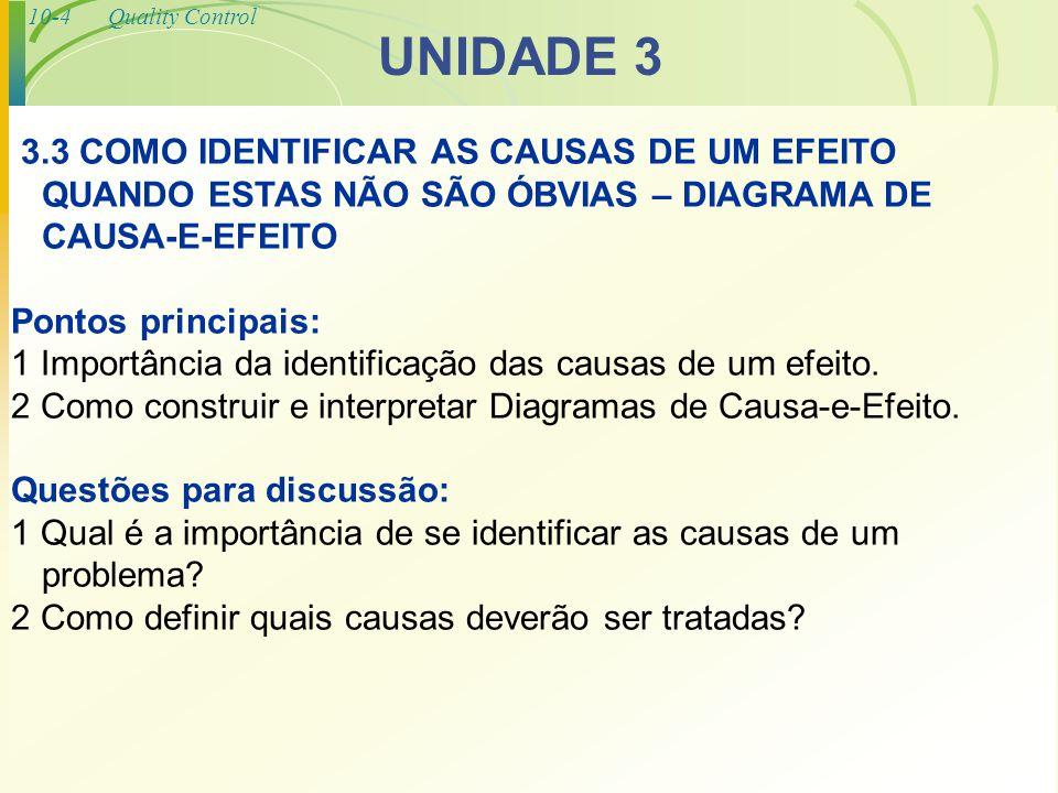 UNIDADE 3 3.3 COMO IDENTIFICAR AS CAUSAS DE UM EFEITO QUANDO ESTAS NÃO SÃO ÓBVIAS – DIAGRAMA DE CAUSA-E-EFEITO.