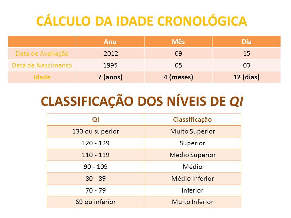 CÁLCULO DA IDADE CRONOLÓGICA
