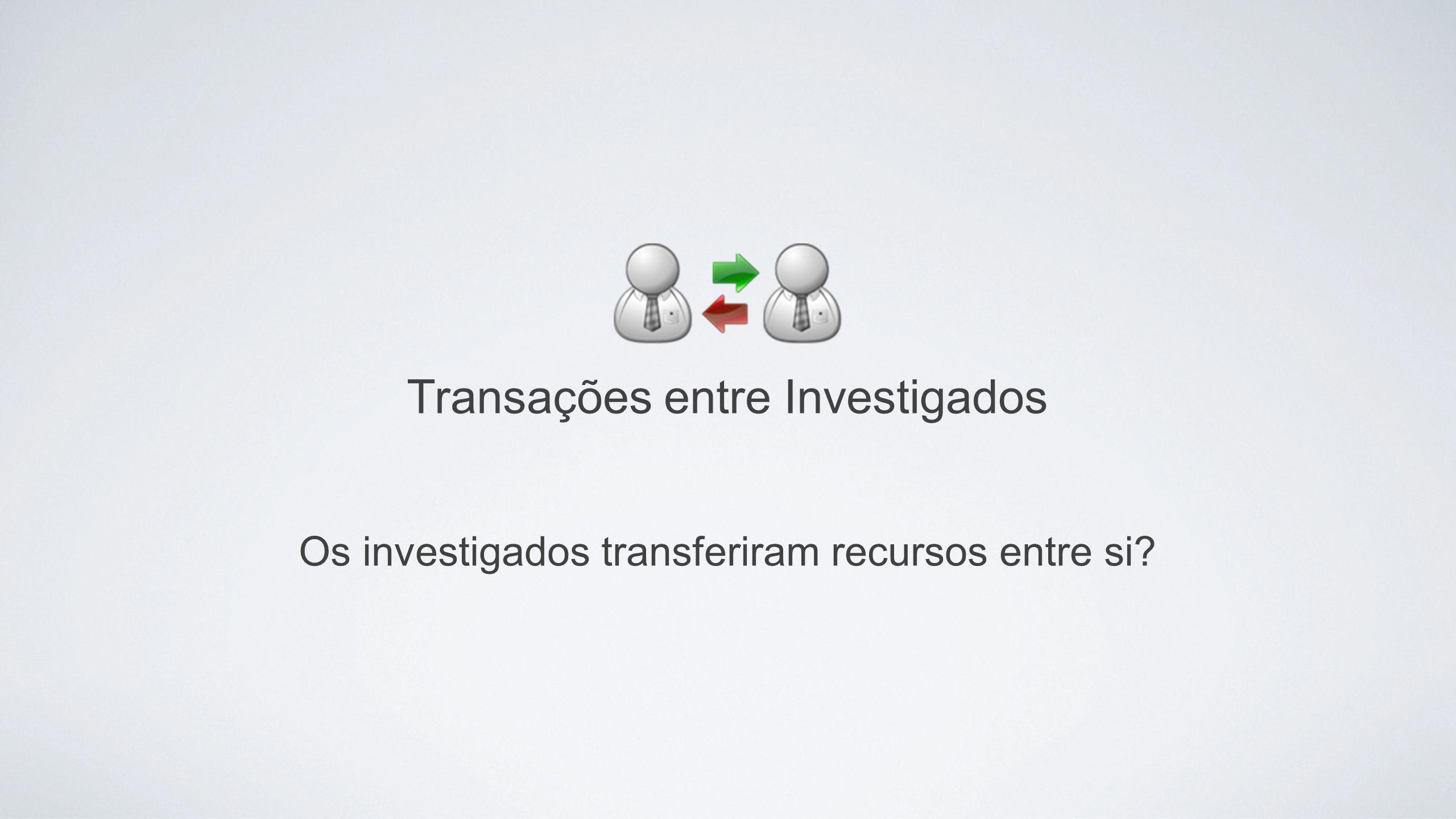 Transações entre Investigados