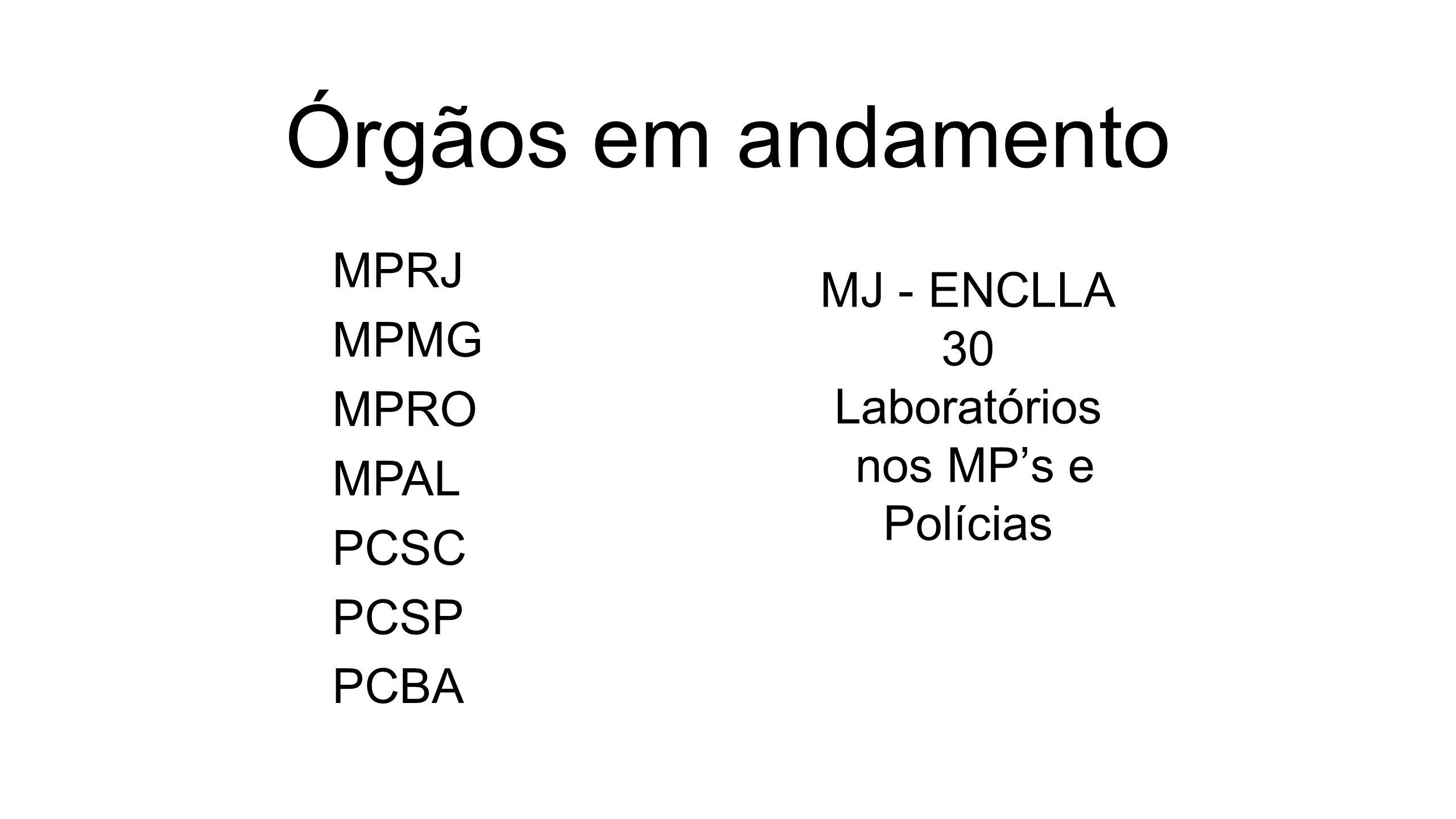 Órgãos em andamento MPRJ MJ - ENCLLA MPMG 30 MPRO Laboratórios