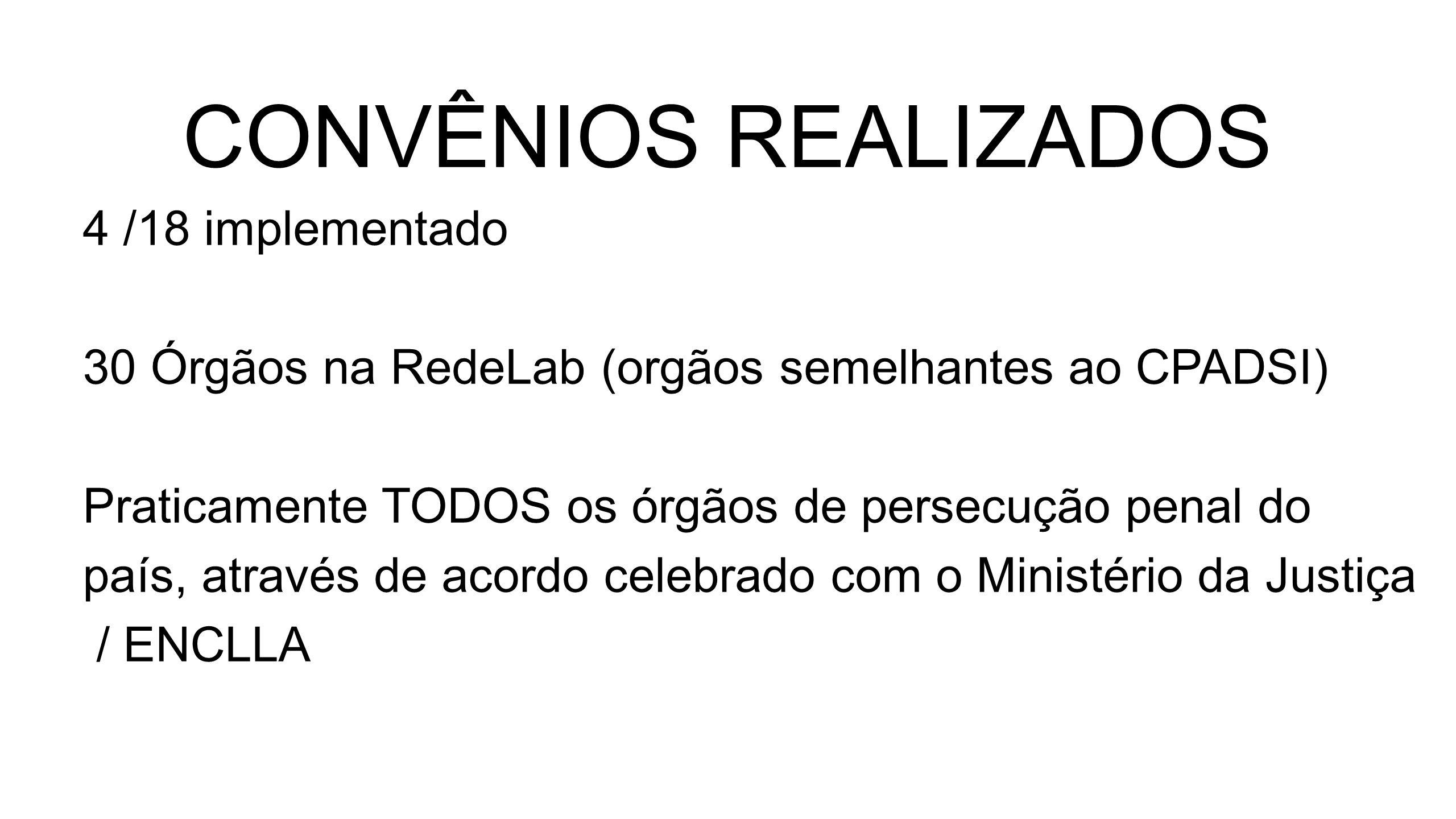 CONVÊNIOS REALIZADOS 4 /18 implementado