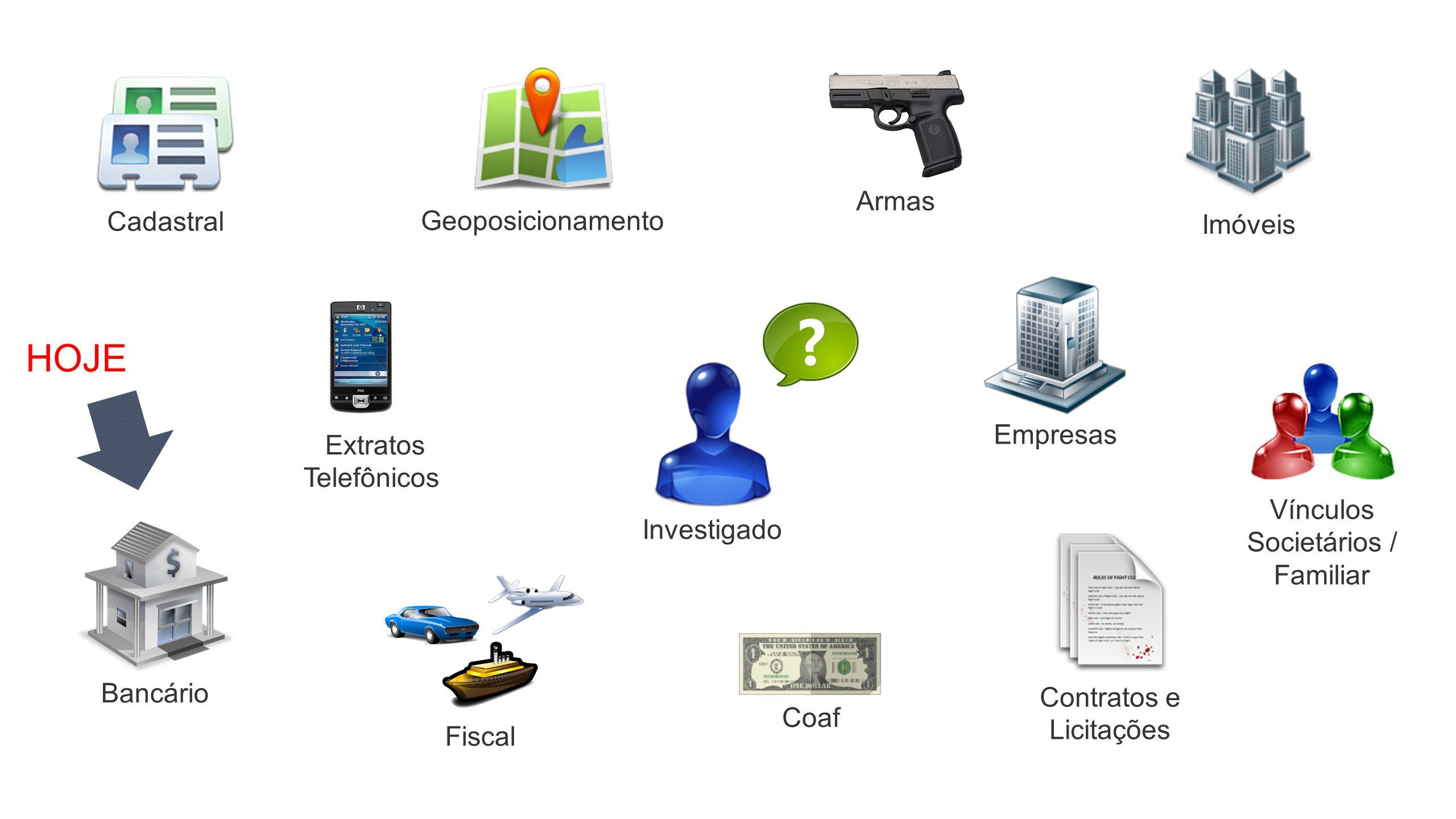 HOJE Armas Cadastral Geoposicionamento Imóveis Empresas