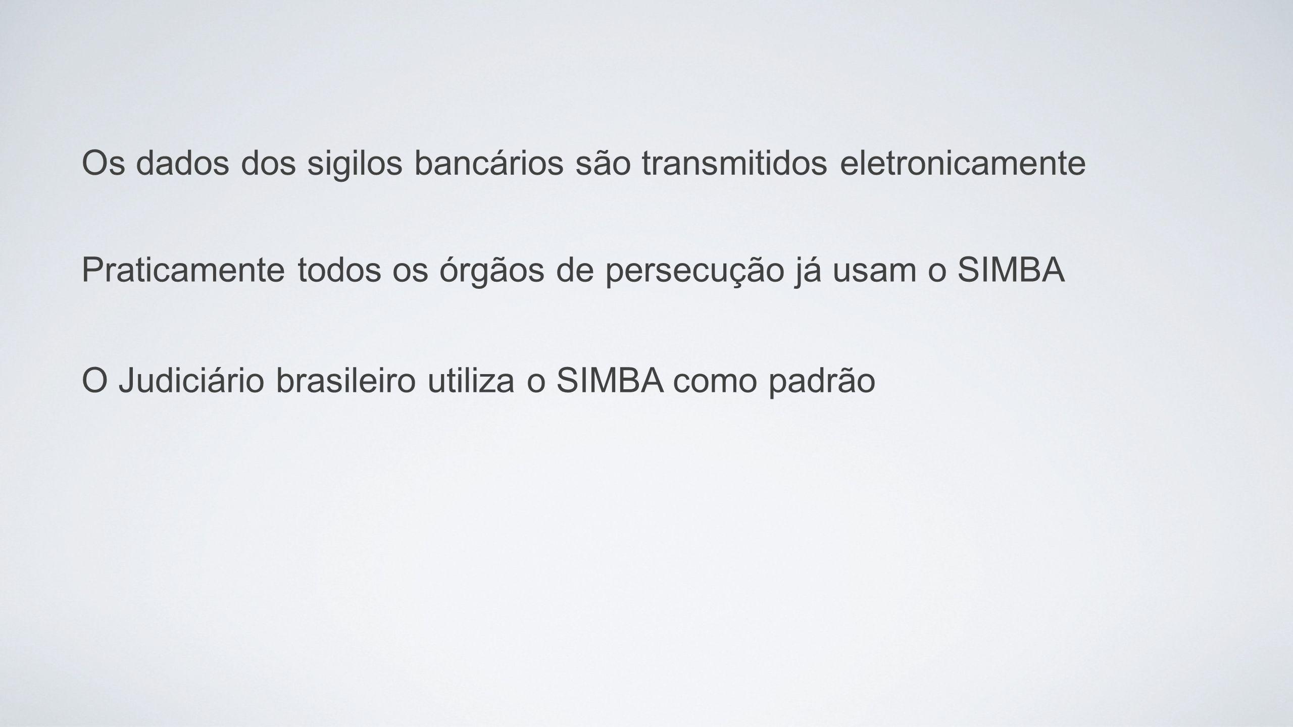 Os dados dos sigilos bancários são transmitidos eletronicamente