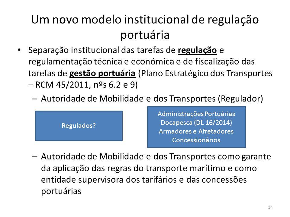 Um novo modelo institucional de regulação portuária