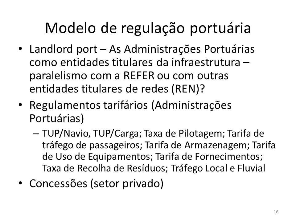 Modelo de regulação portuária