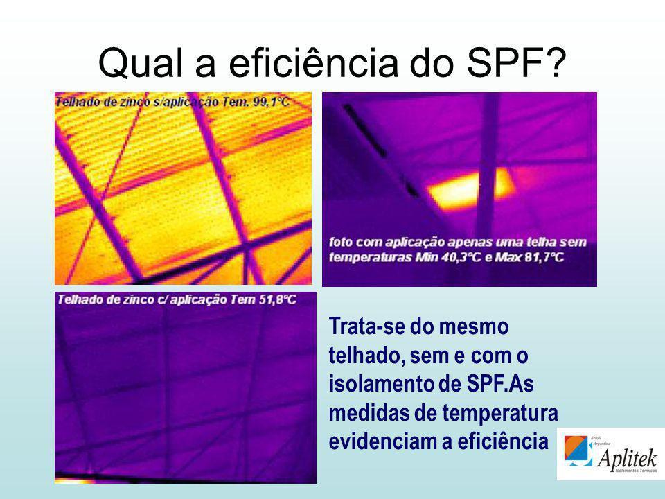 Qual a eficiência do SPF