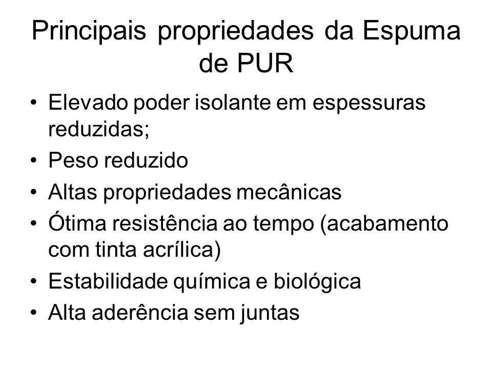 Principais propriedades da Espuma de PUR