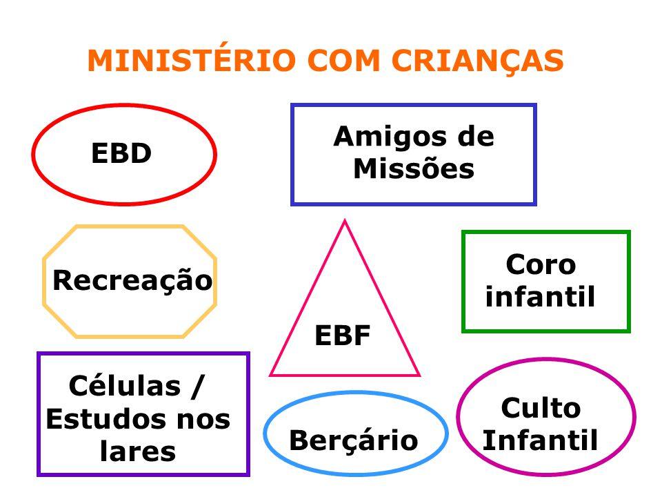 MINISTÉRIO COM CRIANÇAS Células / Estudos nos lares