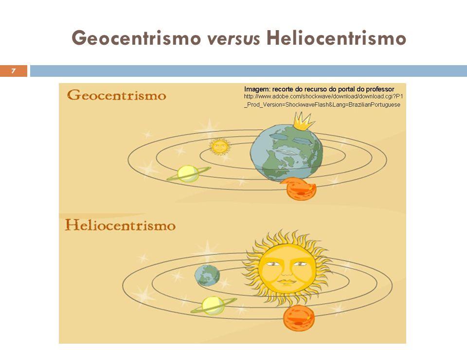 Geocentrismo versus Heliocentrismo
