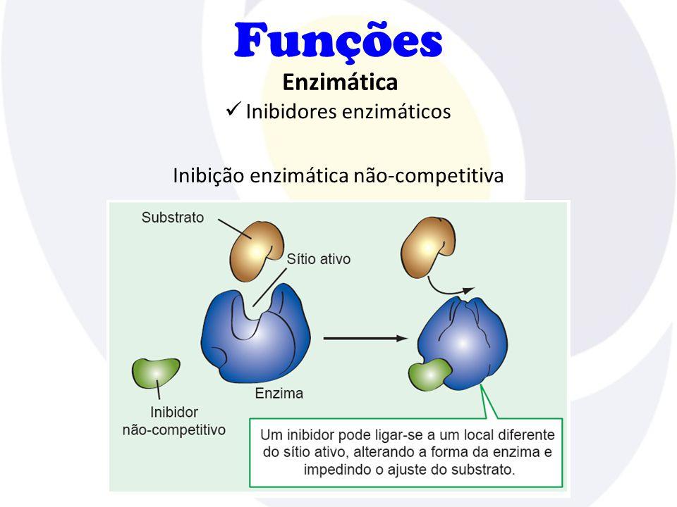 Funções Enzimática Inibidores enzimáticos