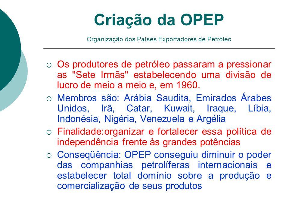 Criação da OPEP Organização dos Países Exportadores de Petróleo