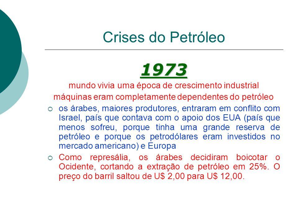 Crises do Petróleo 1973. mundo vivia uma época de crescimento industrial. máquinas eram completamente dependentes do petróleo.