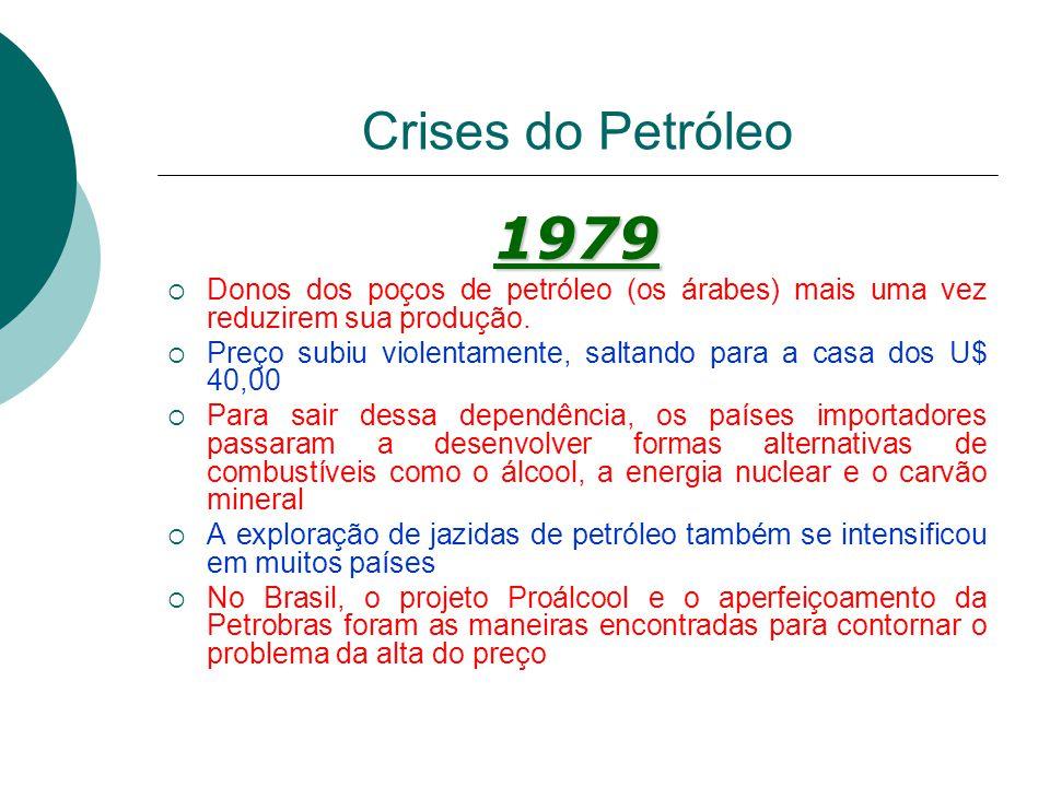 Crises do Petróleo 1979. Donos dos poços de petróleo (os árabes) mais uma vez reduzirem sua produção.