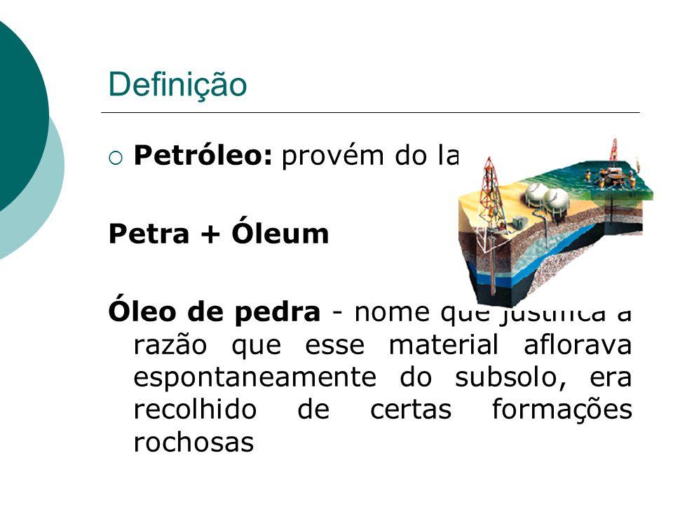 Definição Petróleo: provém do latim Petra + Óleum