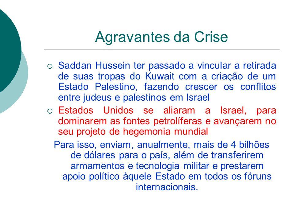 Agravantes da Crise