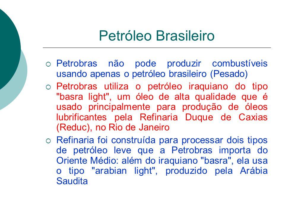 Petróleo Brasileiro Petrobras não pode produzir combustíveis usando apenas o petróleo brasileiro (Pesado)