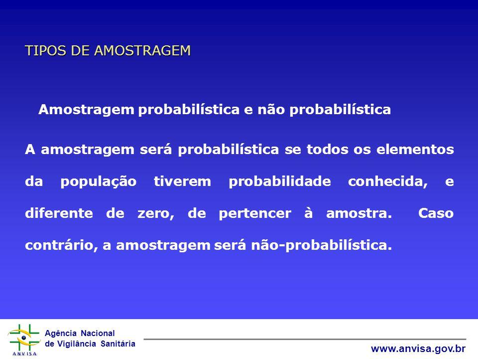 TIPOS DE AMOSTRAGEM Amostragem probabilística e não probabilística.