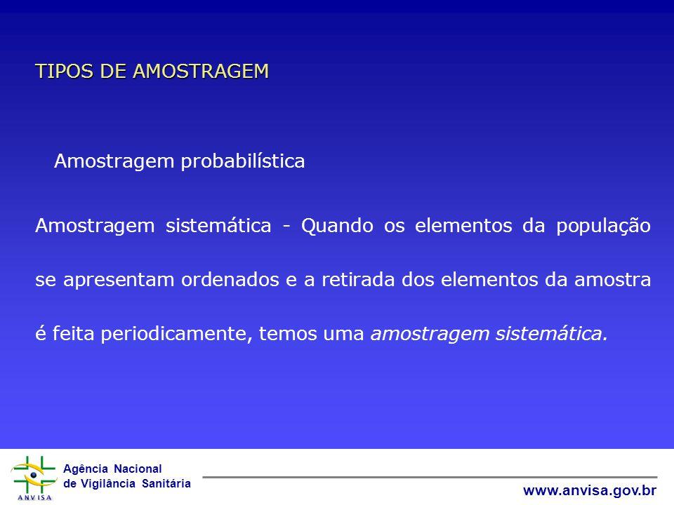 TIPOS DE AMOSTRAGEM Amostragem probabilística.