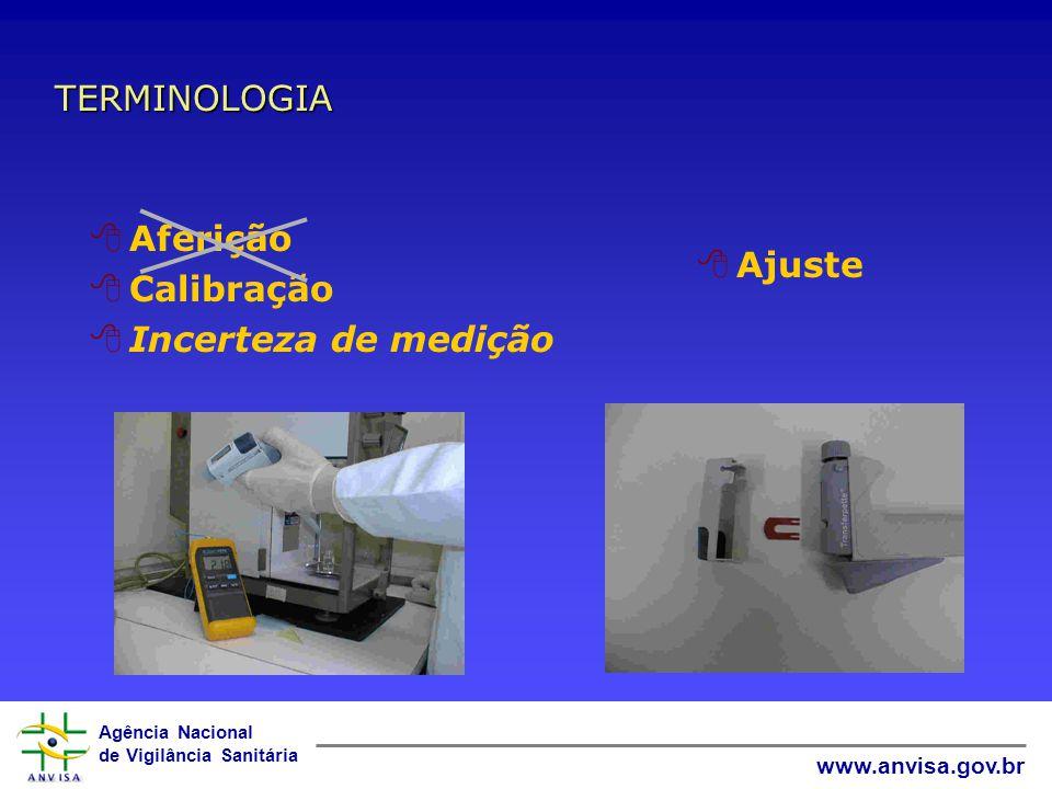 TERMINOLOGIA Aferição Calibração Incerteza de medição Ajuste