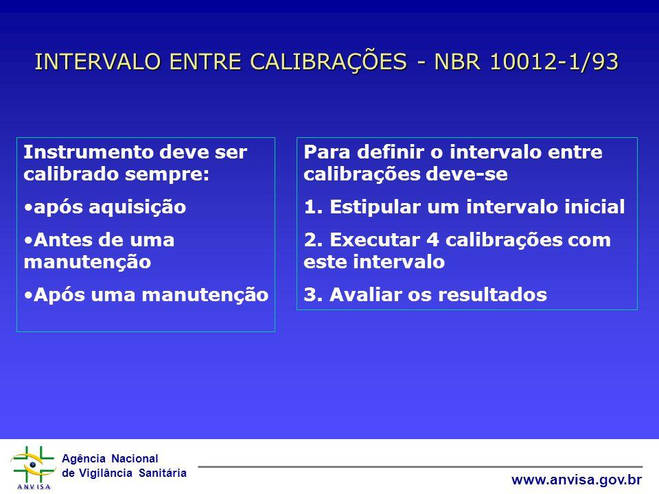 INTERVALO ENTRE CALIBRAÇÕES - NBR 10012-1/93
