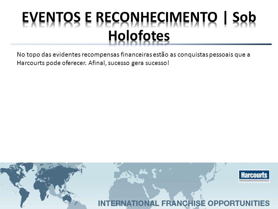 EVENTOS E RECONHECIMENTO | Sob Holofotes