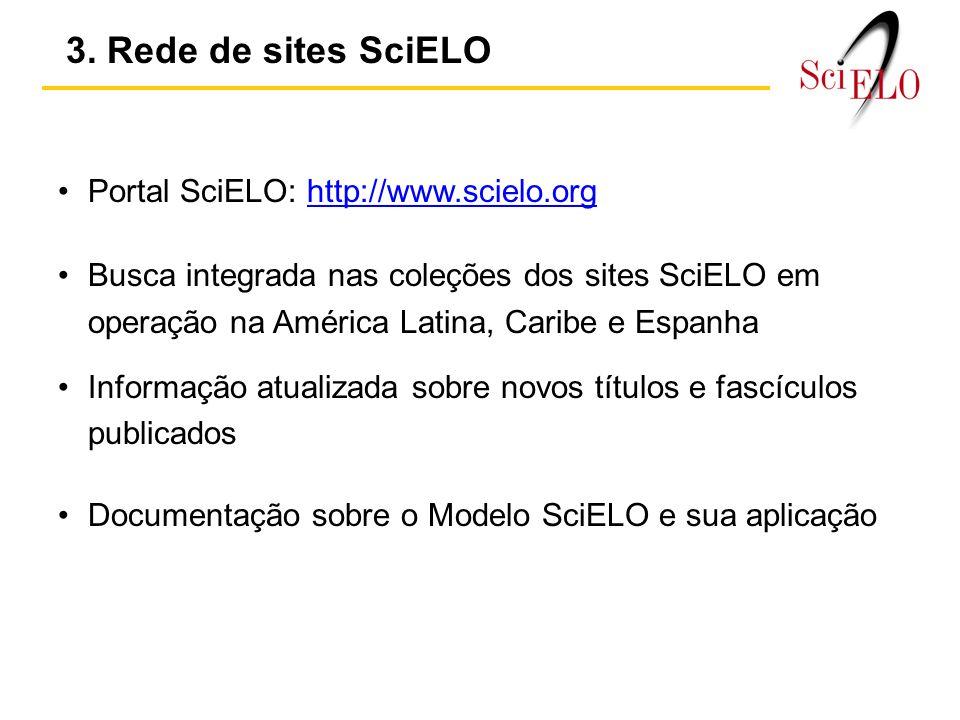 3. Rede de sites SciELO Portal SciELO: http://www.scielo.org