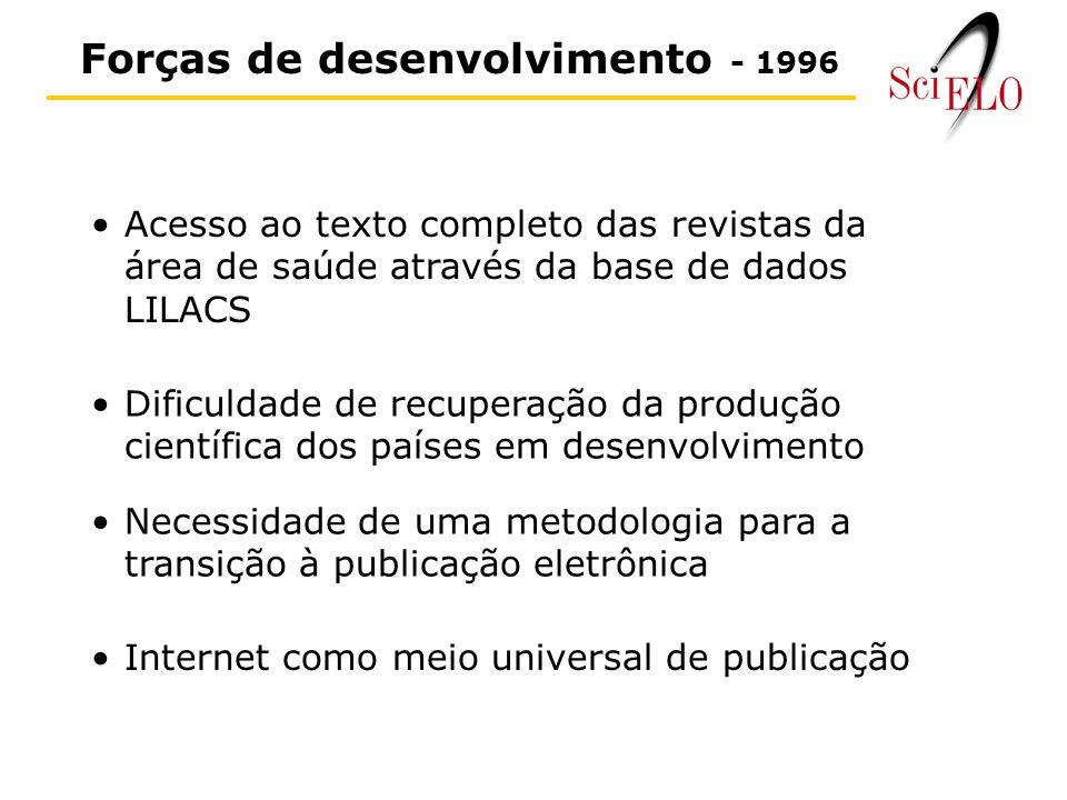 Forças de desenvolvimento - 1996