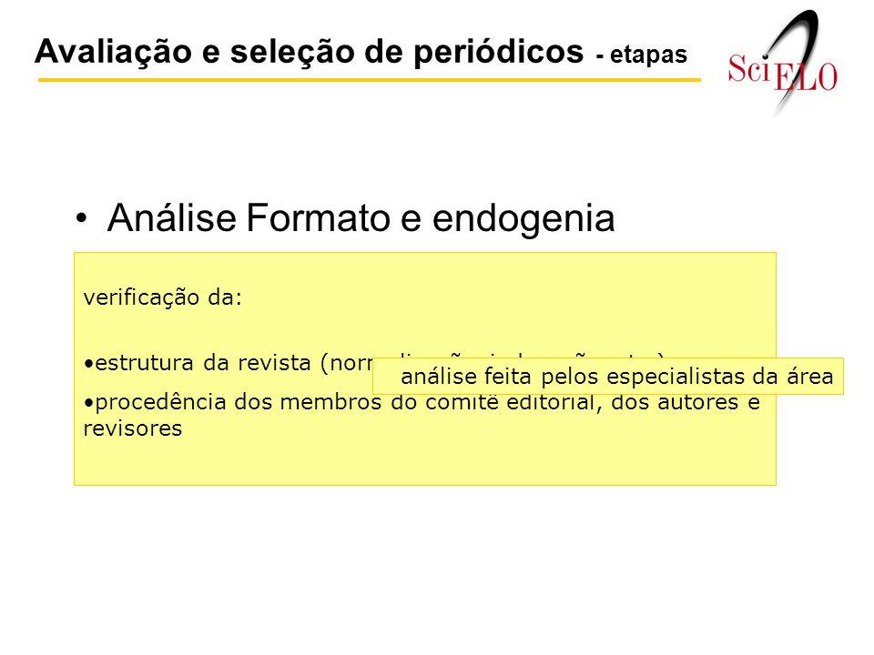 Análise Formato e endogenia Análise de conteúdo
