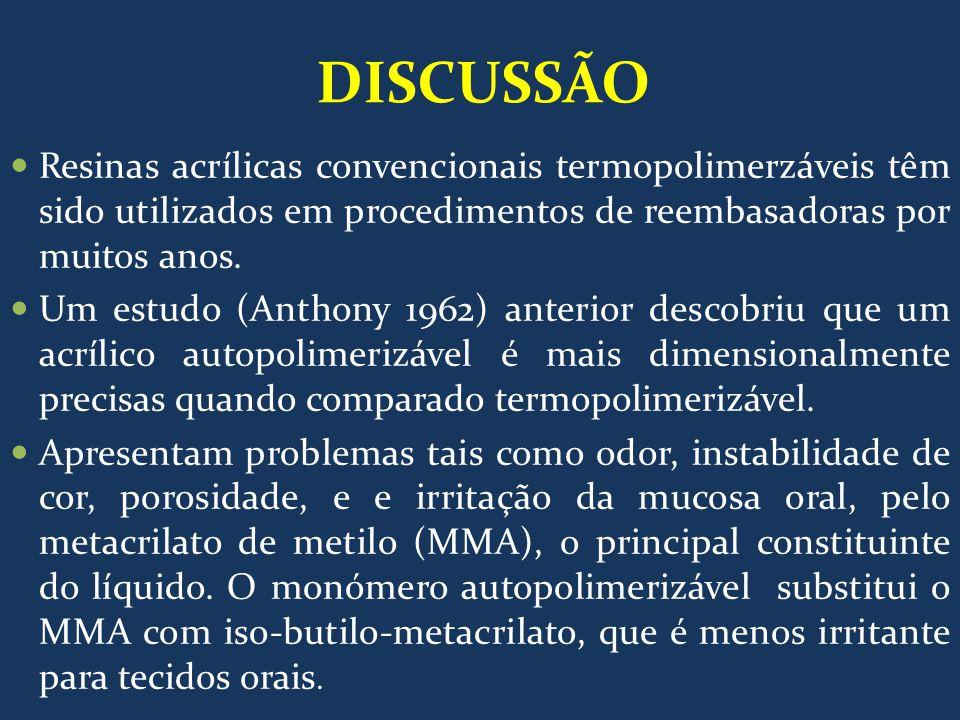 DISCUSSÃO Resinas acrílicas convencionais termopolimerzáveis têm sido utilizados em procedimentos de reembasadoras por muitos anos.