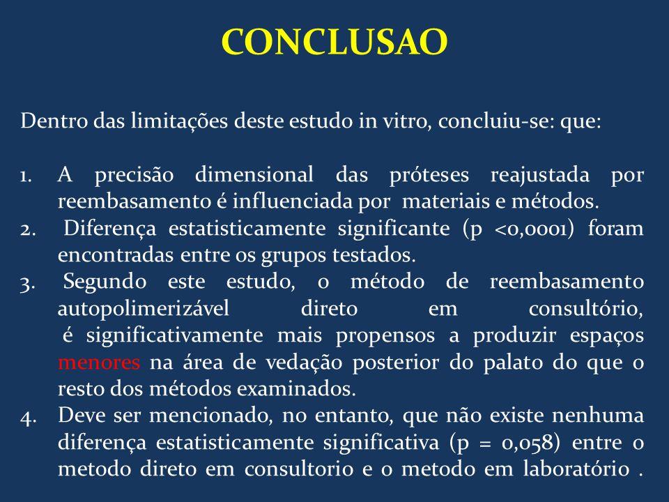 CONCLUSAO Dentro das limitações deste estudo in vitro, concluiu-se: que: