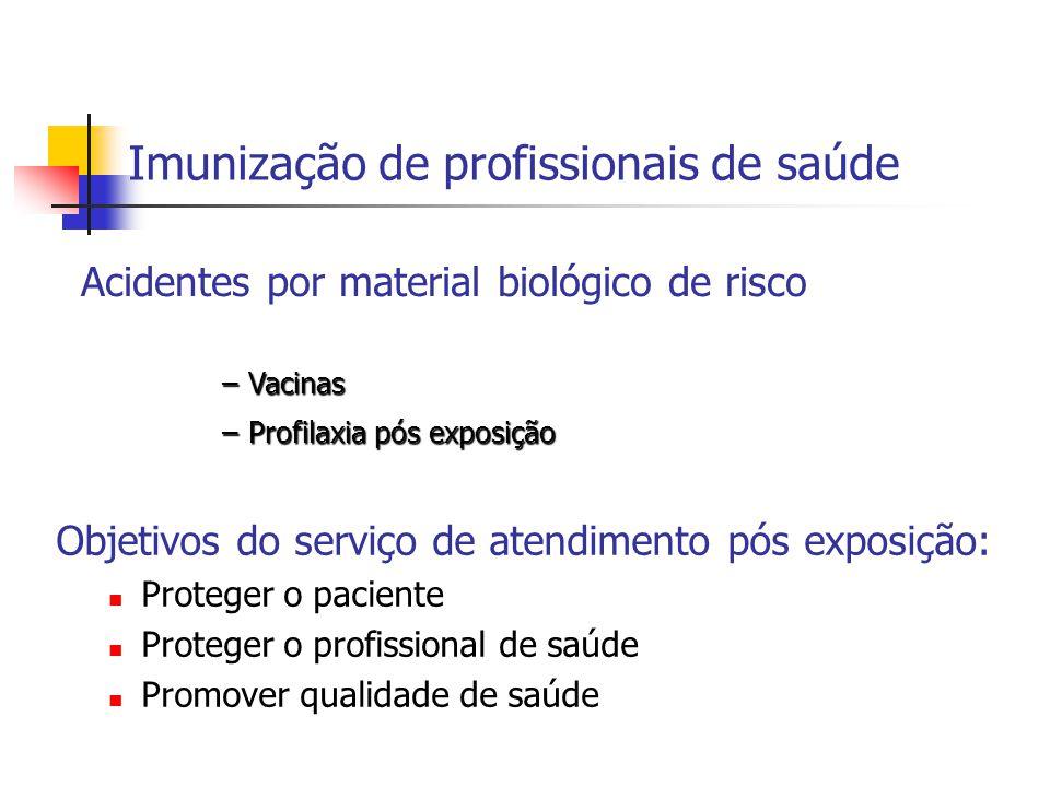 Acidentes por material biológico de risco