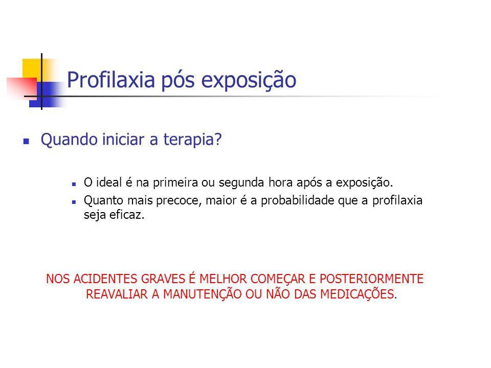 Profilaxia pós exposição