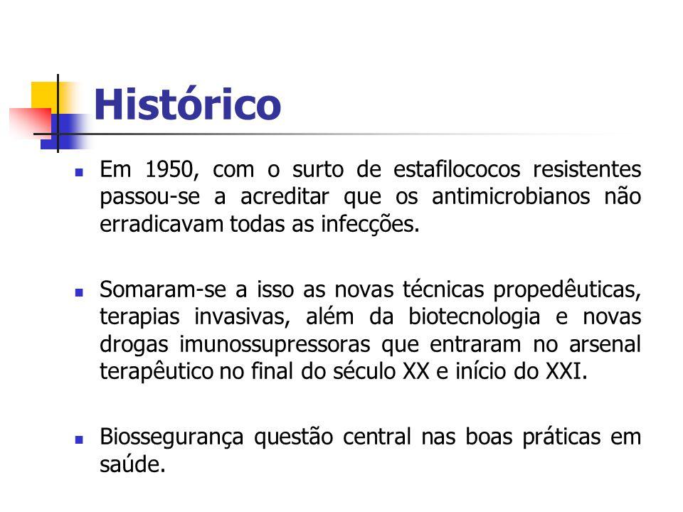 Histórico Em 1950, com o surto de estafilococos resistentes passou-se a acreditar que os antimicrobianos não erradicavam todas as infecções.