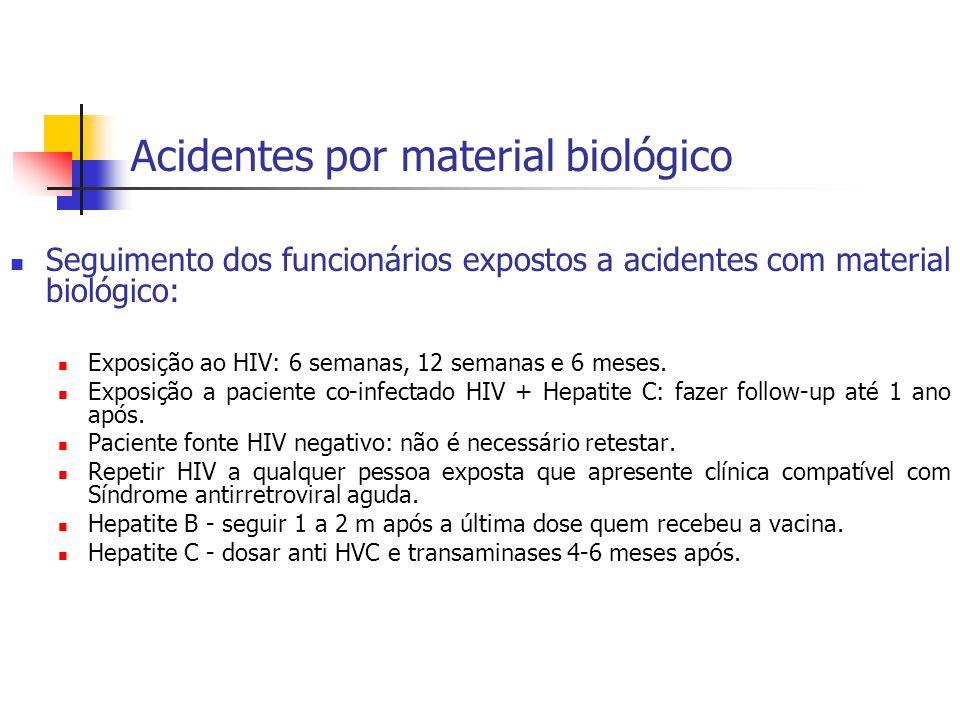 Acidentes por material biológico